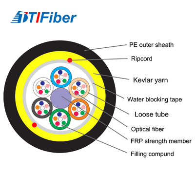 ADSS Fiber Cable Span 100M With PE Jacket Self-Supporting Aerial Cable